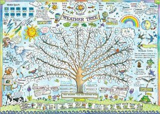 Really Giant Posters Weather Coloring Poster   Really Giant Size: 30 x 40 inches: Toys & Games