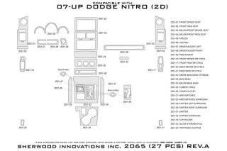 2007 2012 Dodge Nitro Wood Dash Kits   Sherwood Innovations 2065 R   Sherwood Innovations Dash Kits