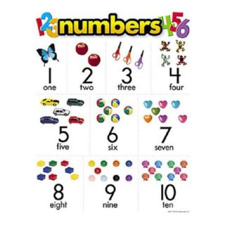 Trend Enterprises Numbers Chart (Set of 3)