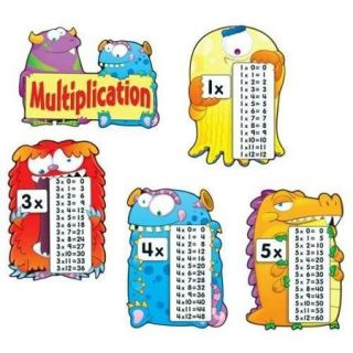 Carson dellosa Multiplication Fact Monsters Chart   Learning (CDP110106)