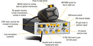 Midland 40-Channel CB Radio — Model# 5001Z