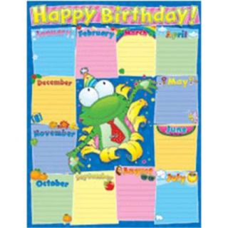CARSON DELLOSA CD 116006 FROG BIRTHDAY CHARTLETS  DECORATIVE